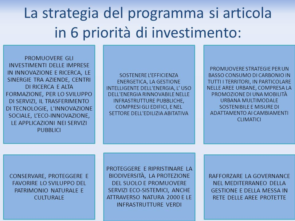 La strategia del programma si articola in 6 priorità di investimento:
