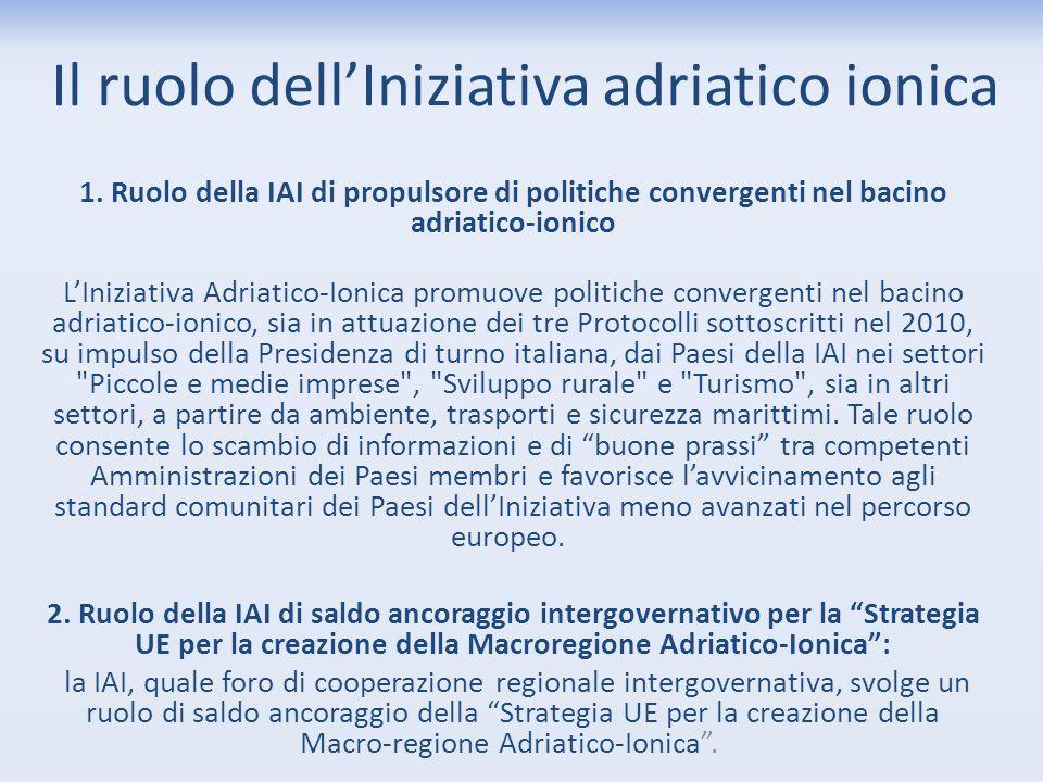 Il ruolo dell'Iniziativa adriatico ionica