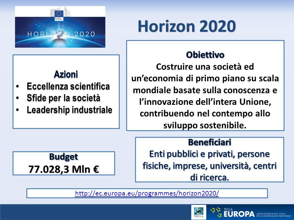 Horizon 2020 77.028,3 Mln € Obiettivo