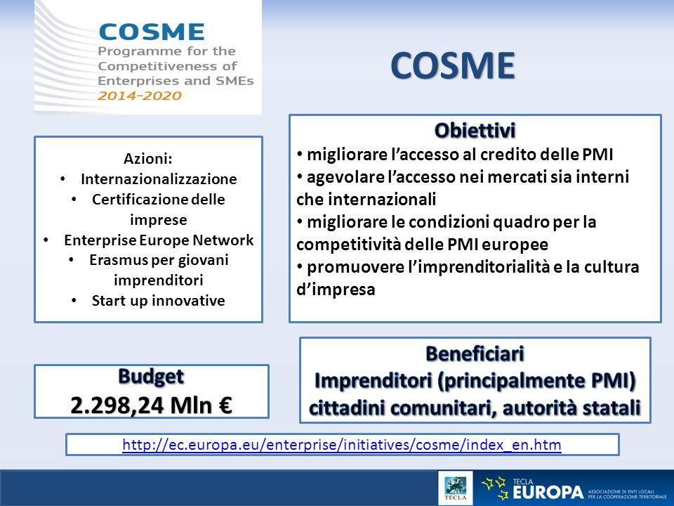 COSME 2.298,24 Mln € Obiettivi Beneficiari