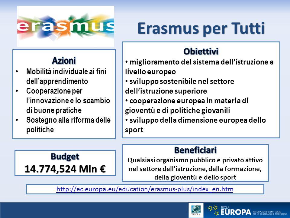 Erasmus per Tutti 14.774,524 Mln € Obiettivi Azioni Beneficiari Budget