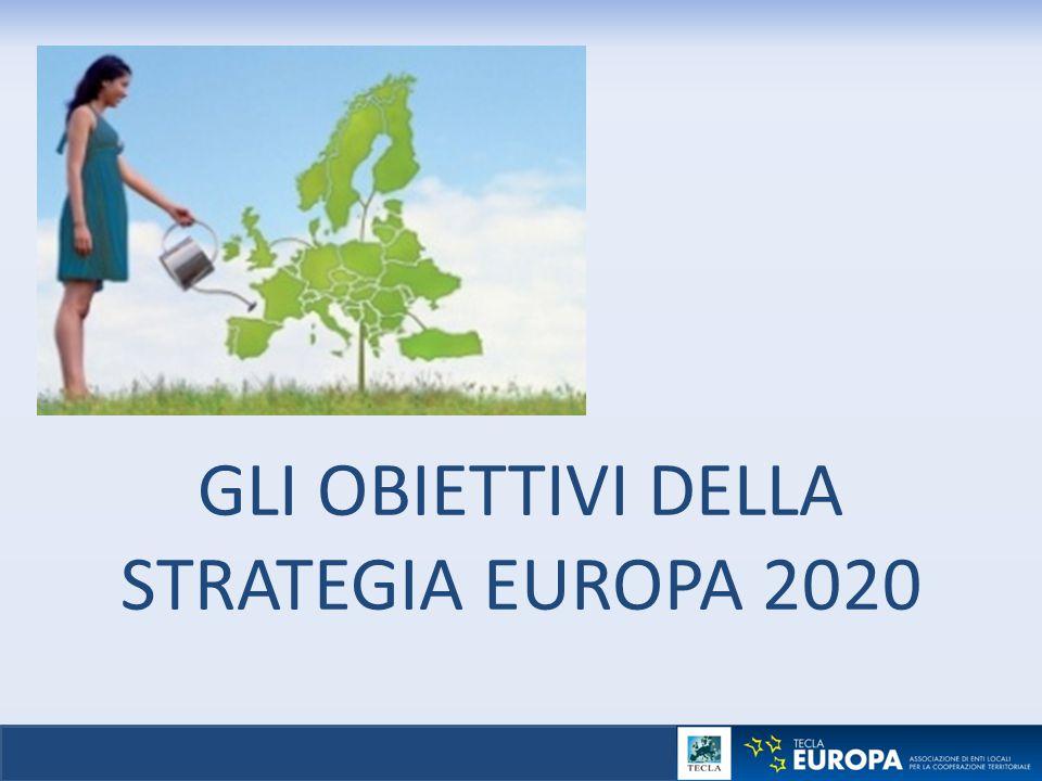 GLI OBIETTIVI DELLA STRATEGIA EUROPA 2020