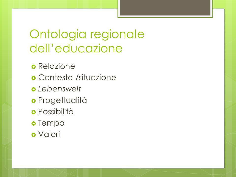 Ontologia regionale dell'educazione