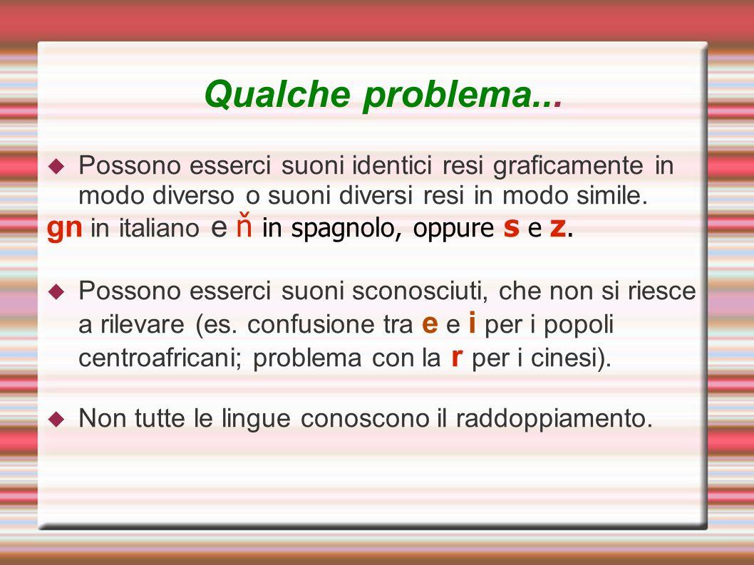 Qualche problema... gn in italiano e ň in spagnolo, oppure s e z.