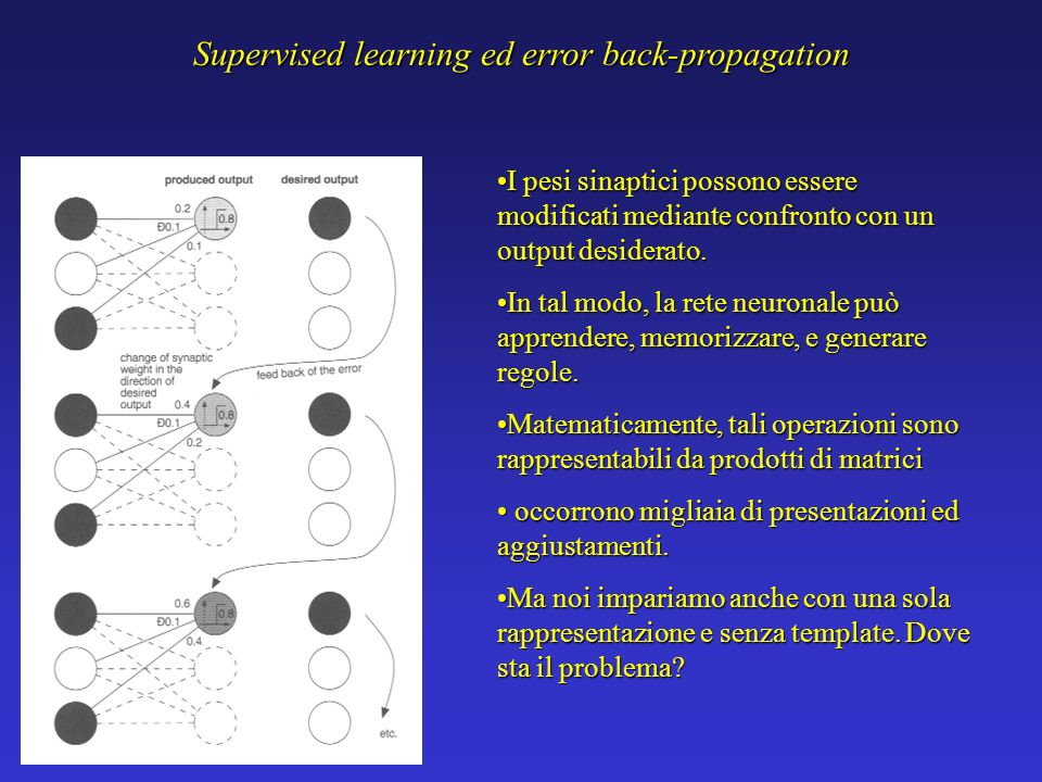 Supervised learning ed error back-propagation