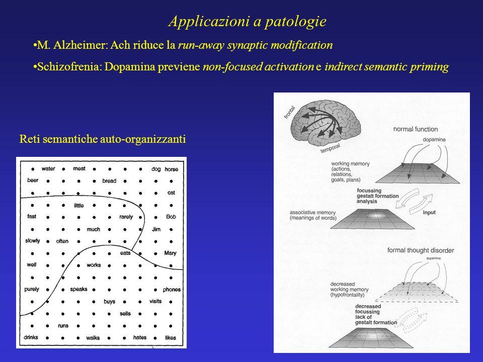 Applicazioni a patologie