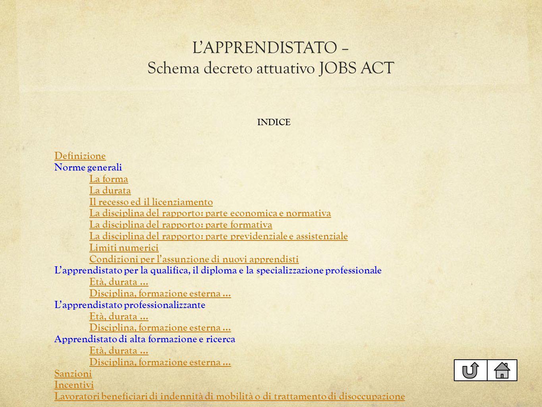 L'APPRENDISTATO – Schema decreto attuativo JOBS ACT