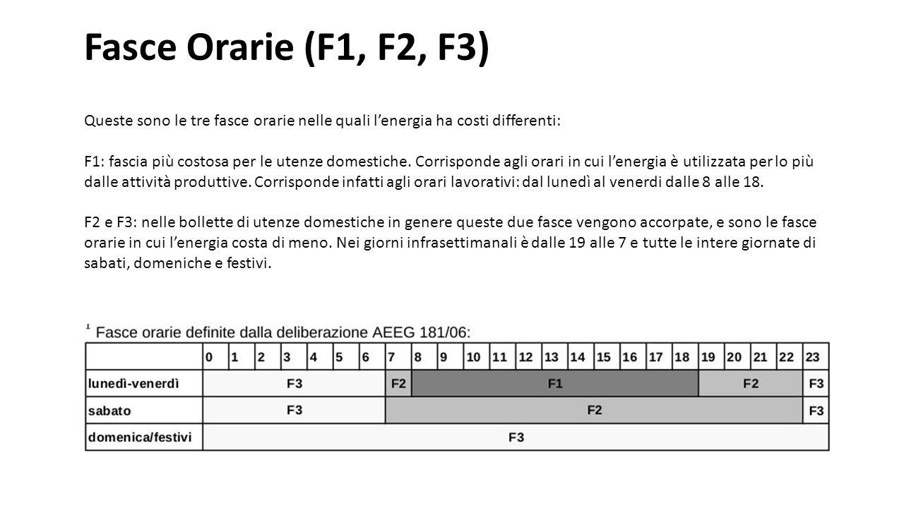 Fasce Orarie (F1, F2, F3) Queste sono le tre fasce orarie nelle quali l'energia ha costi differenti:
