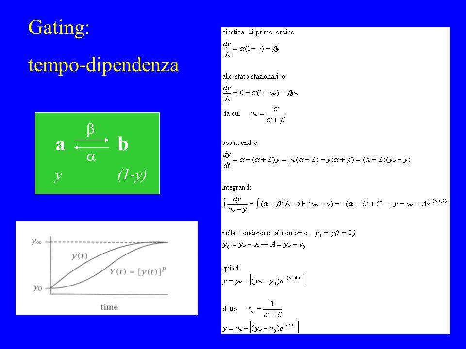 Gating: tempo-dipendenza b a b y (1-y) a