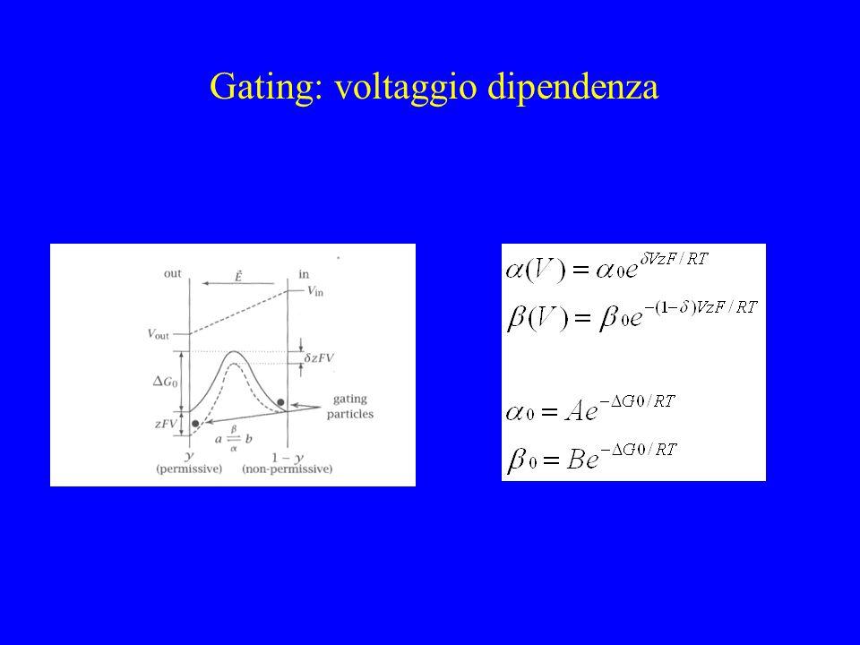 Gating: voltaggio dipendenza