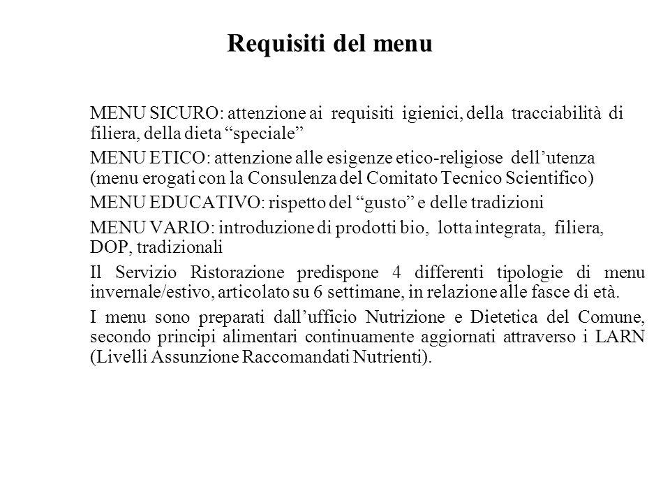 Requisiti del menu MENU SICURO: attenzione ai requisiti igienici, della tracciabilità di filiera, della dieta speciale