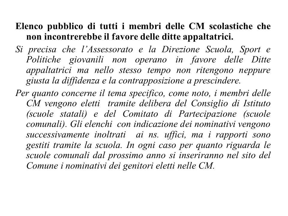 Elenco pubblico di tutti i membri delle CM scolastiche che non incontrerebbe il favore delle ditte appaltatrici.