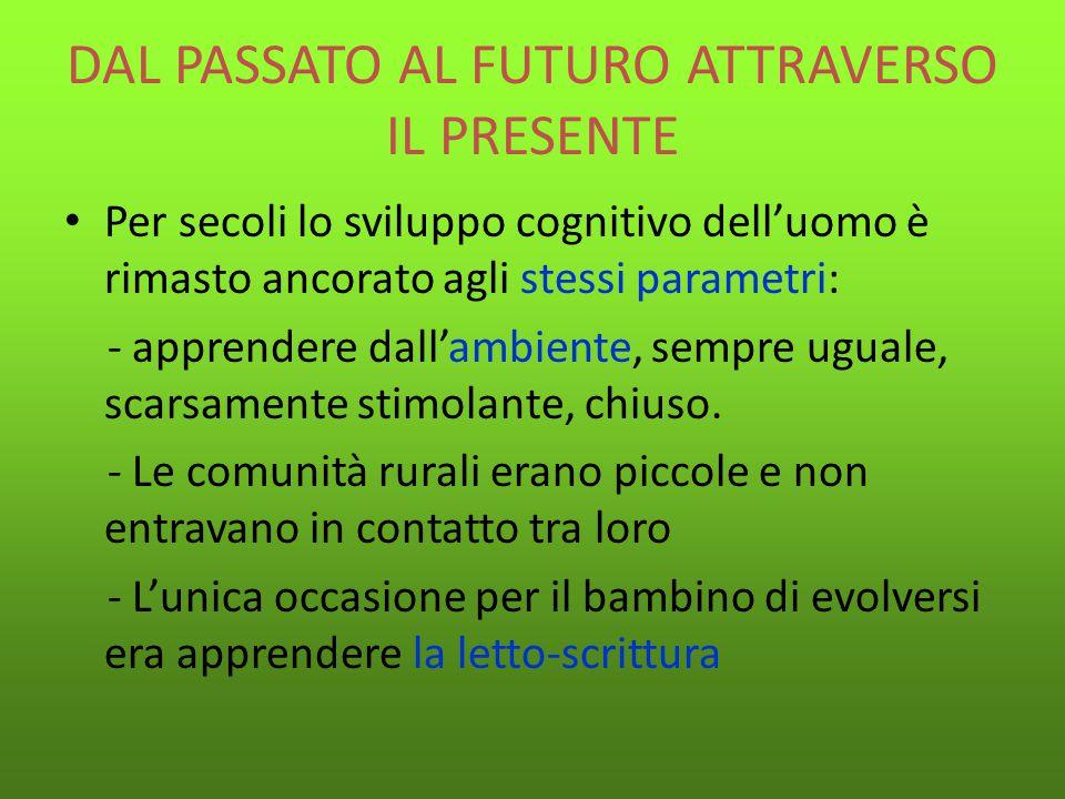 DAL PASSATO AL FUTURO ATTRAVERSO IL PRESENTE