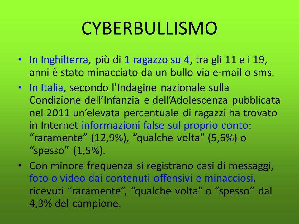 CYBERBULLISMO In Inghilterra, più di 1 ragazzo su 4, tra gli 11 e i 19, anni è stato minacciato da un bullo via e-mail o sms.