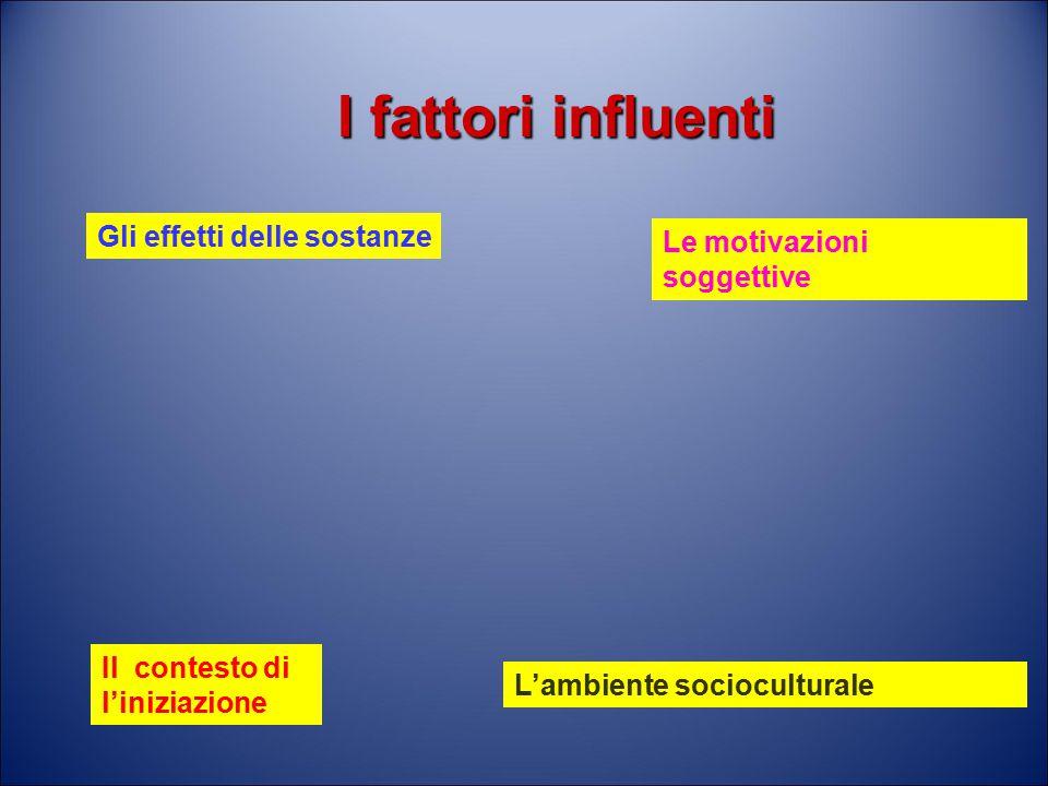 I fattori influenti Gli effetti delle sostanze
