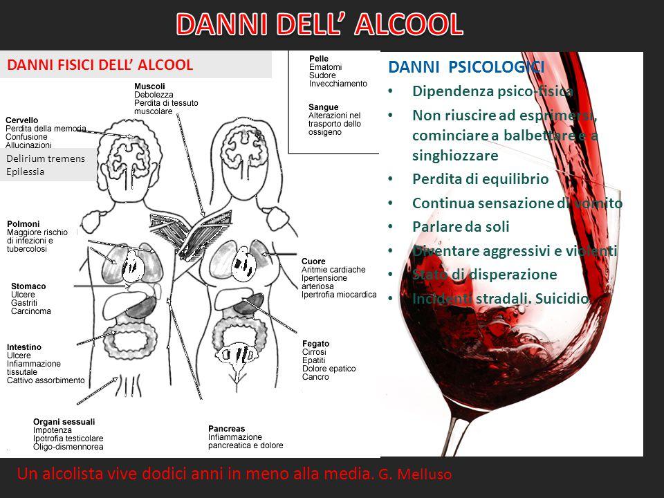 DANNI DELL' ALCOOL DANNI PSICOLOGICI