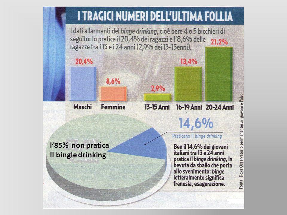 l'85% non pratica Il bingle drinking