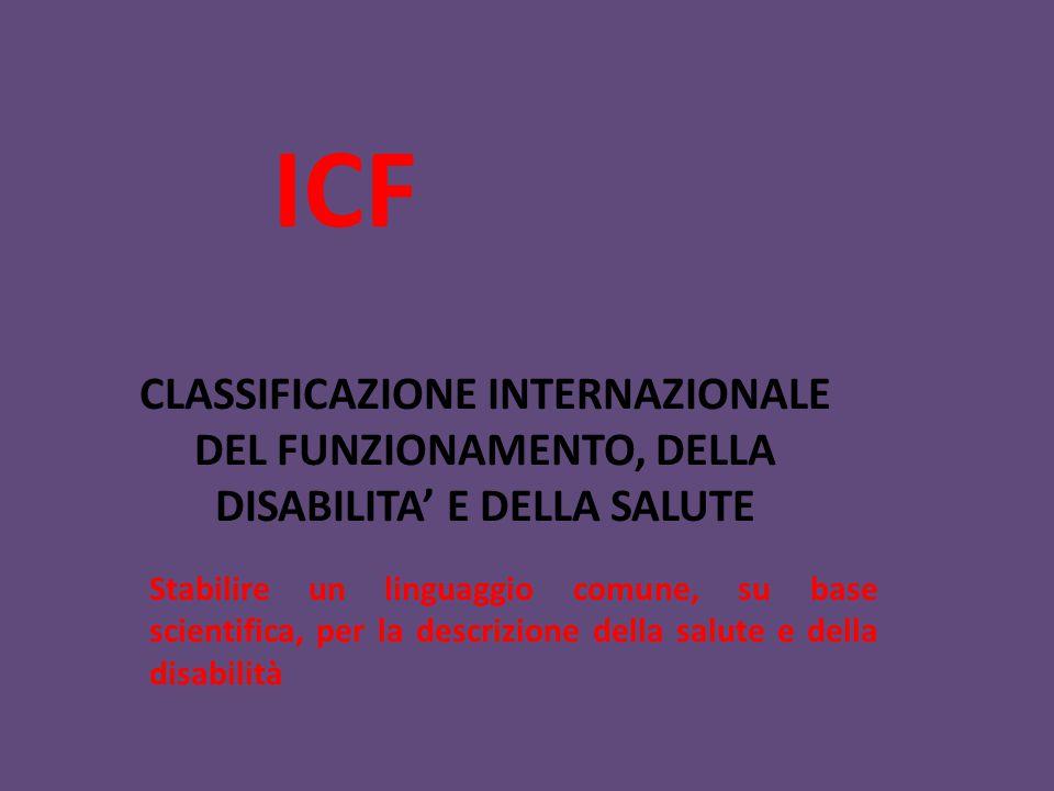 ICF CLASSIFICAZIONE INTERNAZIONALE DEL FUNZIONAMENTO, DELLA DISABILITA' E DELLA SALUTE.