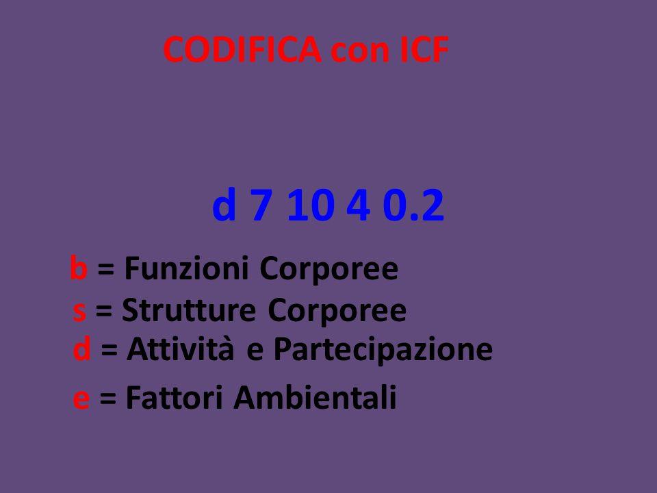 CODIFICA con ICF d 7 10 4 0.2. b = Funzioni Corporee s = Strutture Corporee d = Attività e Partecipazione.