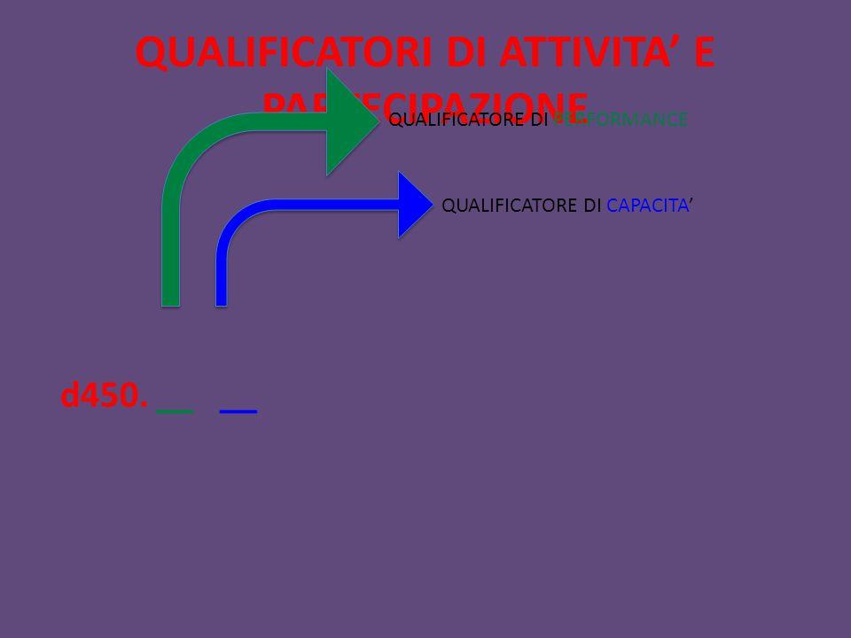 QUALIFICATORI DI ATTIVITA' E PARTECIPAZIONE