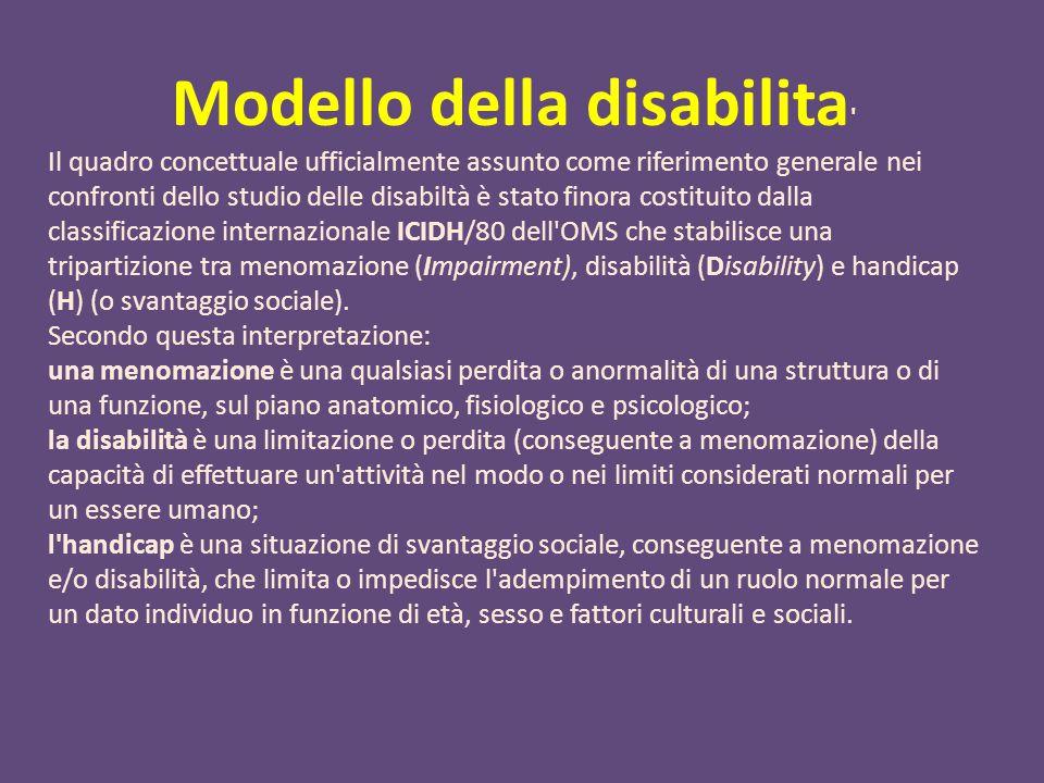 Modello della disabilita