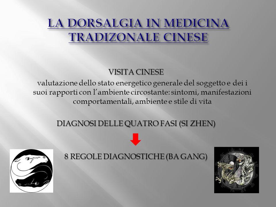 LA DORSALGIA IN MEDICINA TRADIZONALE CINESE