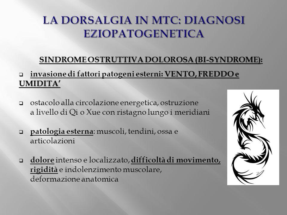 LA DORSALGIA IN MTC: DIAGNOSI EZIOPATOGENETICA