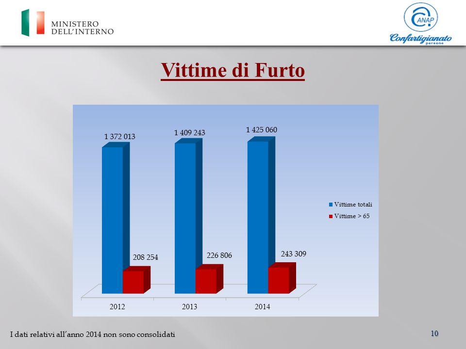 I dati relativi all'anno 2014 non sono consolidati