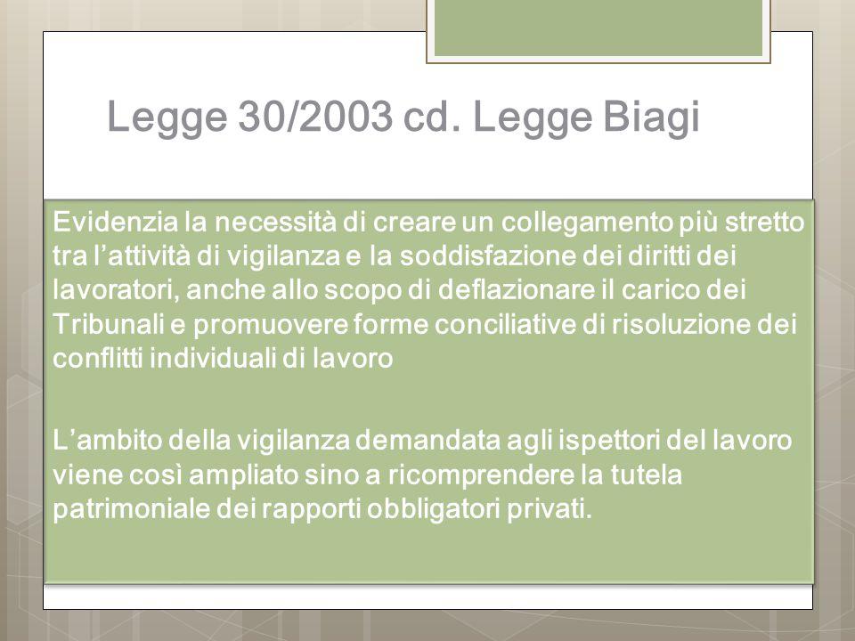Legge 30/2003 cd. Legge Biagi