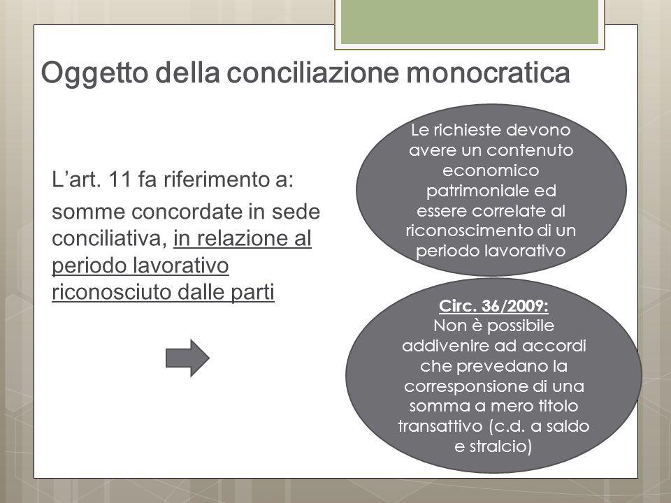 Oggetto della conciliazione monocratica
