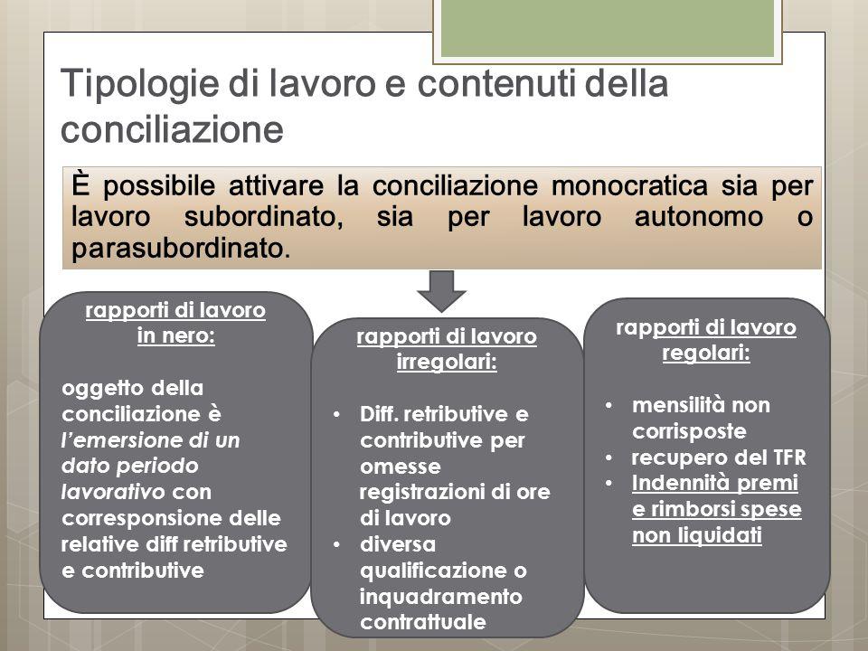 Tipologie di lavoro e contenuti della conciliazione