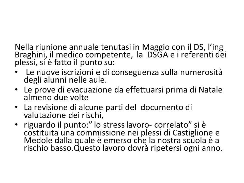 Nella riunione annuale tenutasi in Maggio con il DS, l'ing Braghini, il medico competente, la DSGA e i referenti dei plessi, si è fatto il punto su: