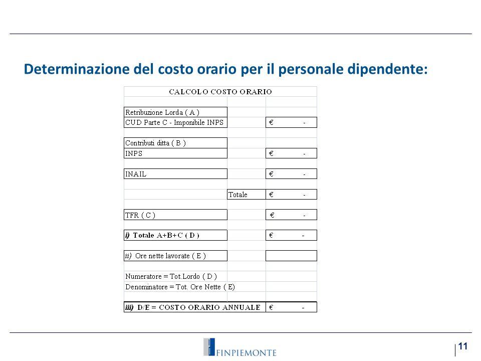 Determinazione del costo orario per il personale dipendente:i