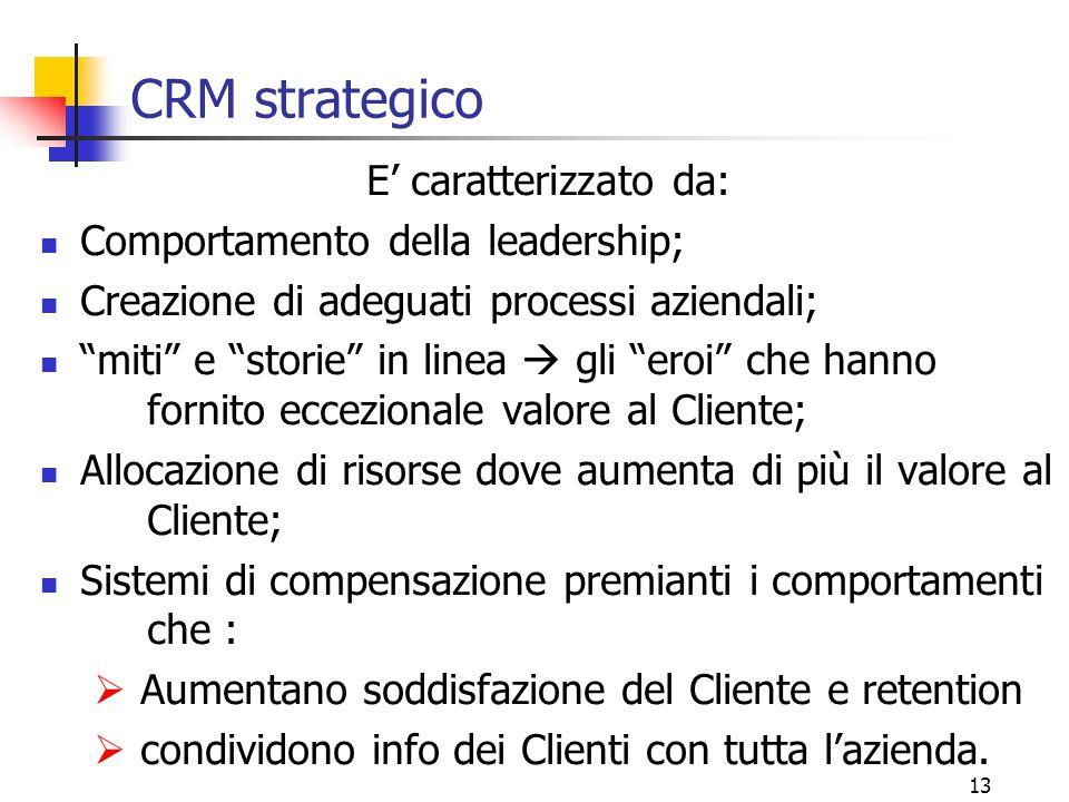 CRM strategico E' caratterizzato da: Comportamento della leadership;