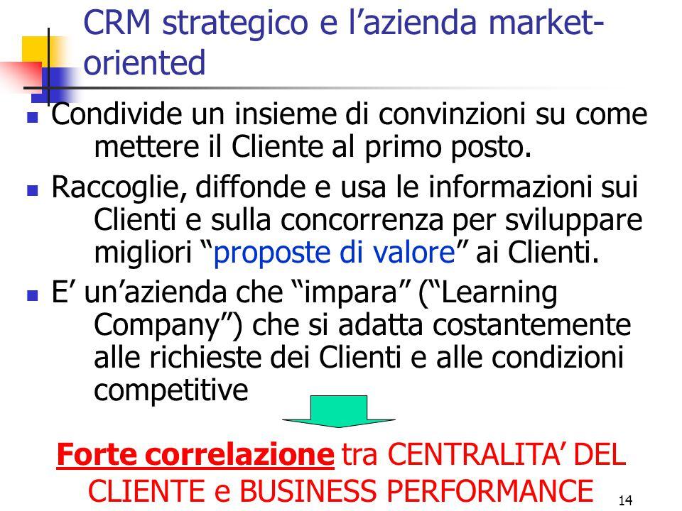 CRM strategico e l'azienda market-oriented