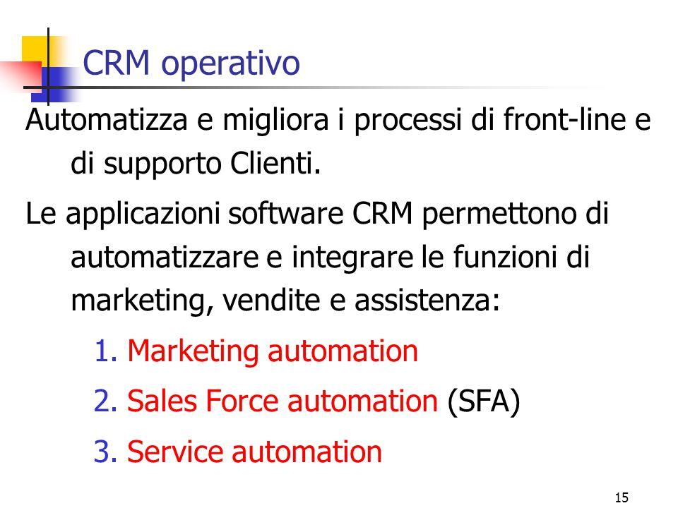 CRM operativo Automatizza e migliora i processi di front-line e di supporto Clienti.