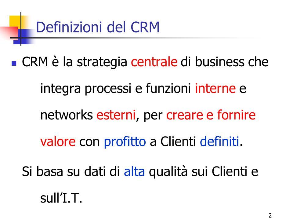 Definizioni del CRM