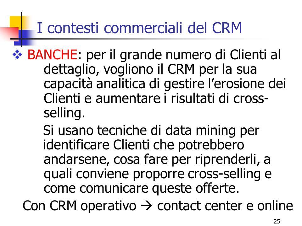 I contesti commerciali del CRM