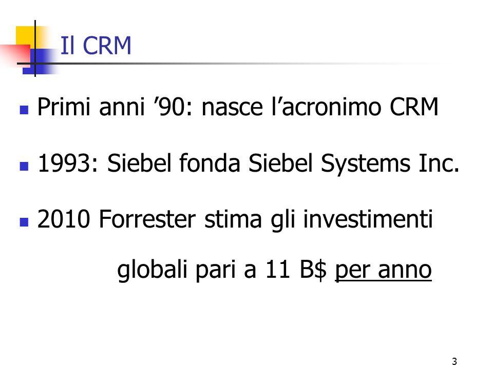 Il CRM Primi anni '90: nasce l'acronimo CRM. 1993: Siebel fonda Siebel Systems Inc.