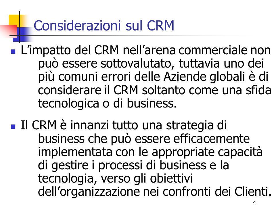 Considerazioni sul CRM