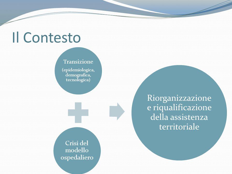 Il Contesto Transizione (epidemiologica, demografica, tecnologica)