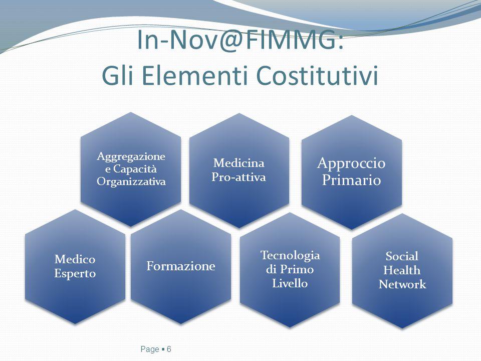 In-Nov@FIMMG: Gli Elementi Costitutivi