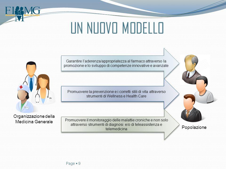 Organizzazione della Medicina Generale
