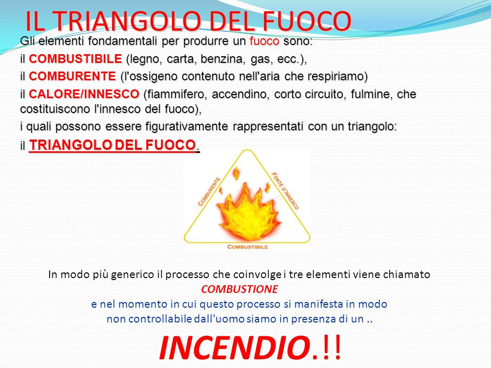 INCENDIO.!! IL TRIANGOLO DEL FUOCO