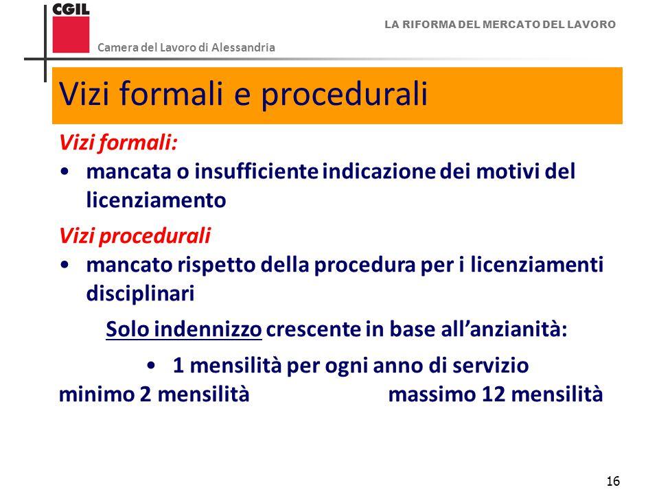 Vizi formali e procedurali
