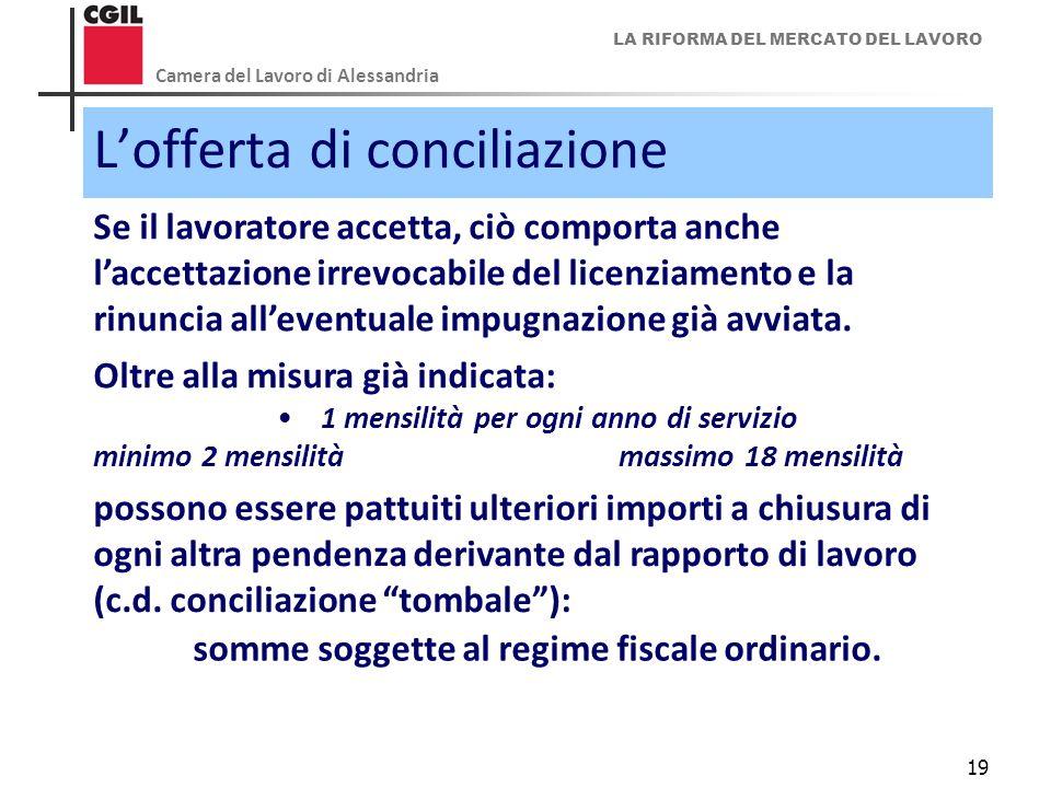 L'offerta di conciliazione
