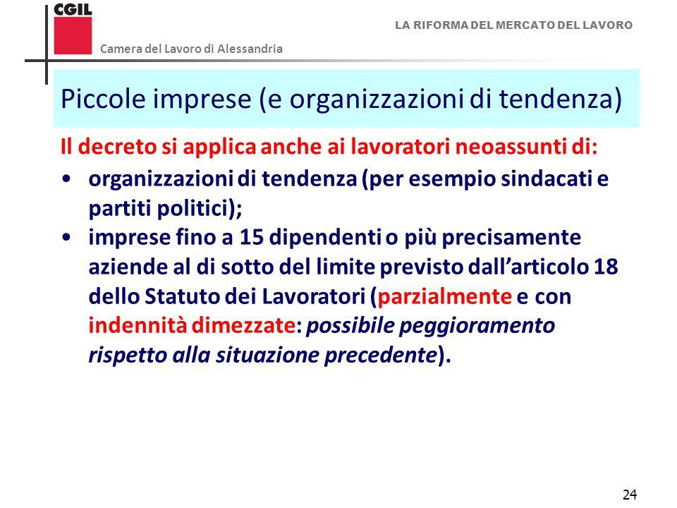 Piccole imprese (e organizzazioni di tendenza)