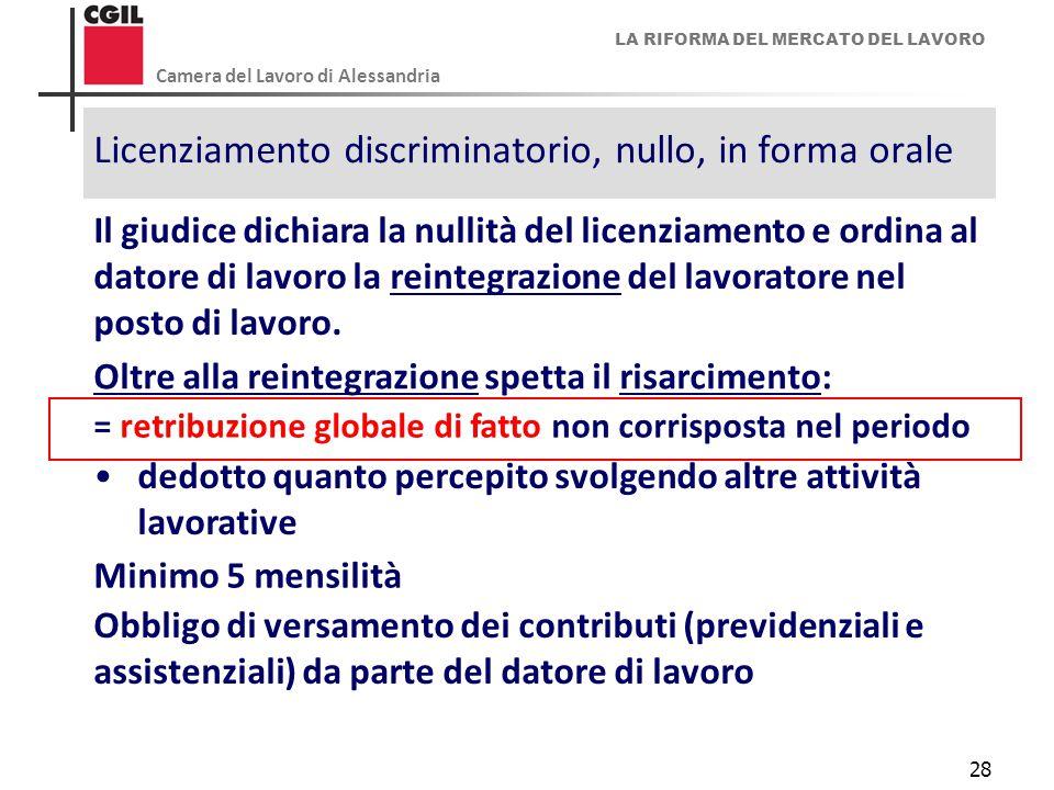 Licenziamento discriminatorio, nullo, in forma orale