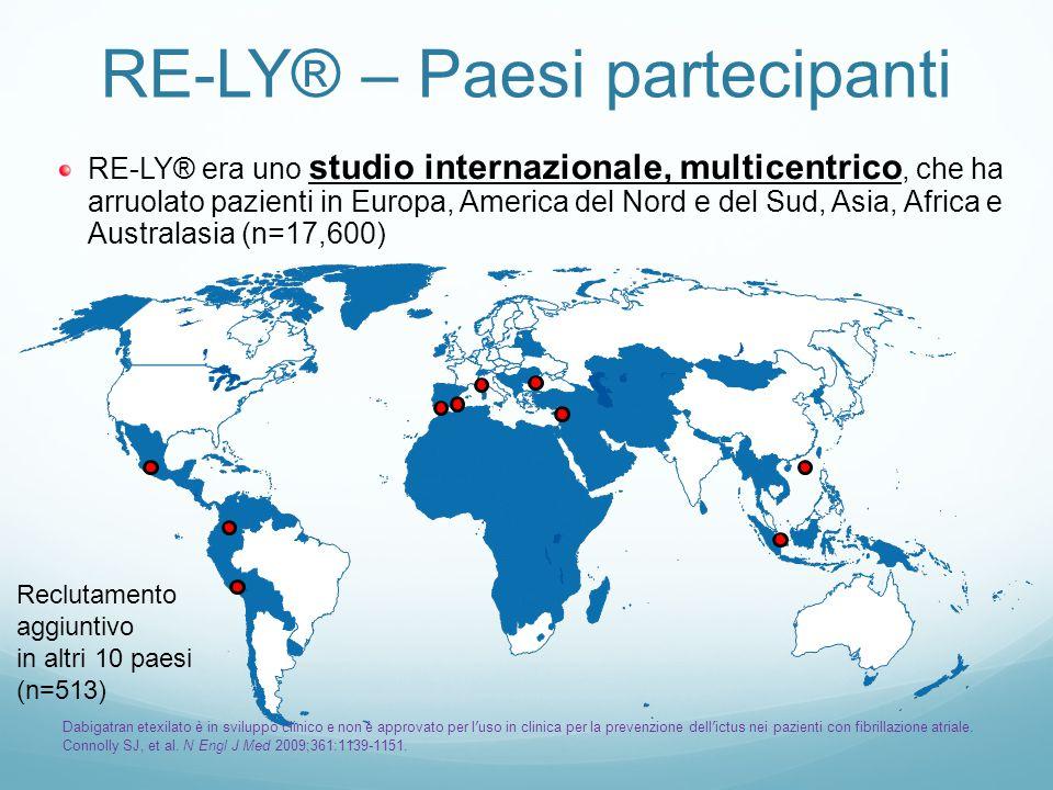RE-LY® – Paesi partecipanti