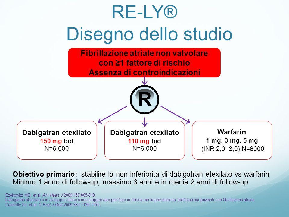 RE-LY® Disegno dello studio